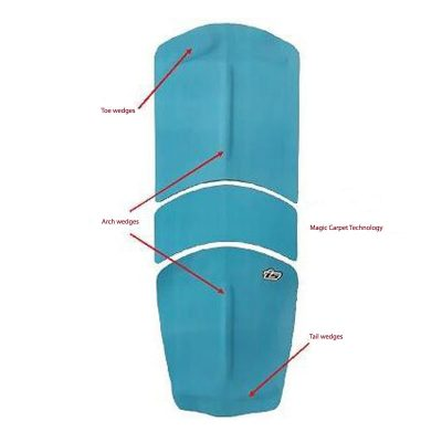 Island Style Foil Board Full Traction